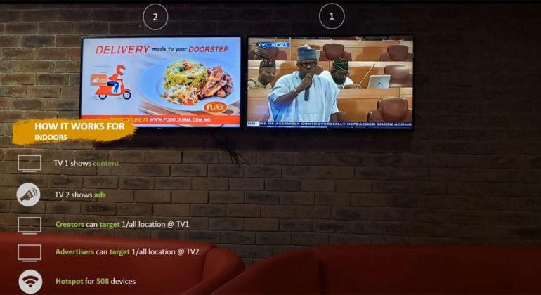 Neonatar TV DOOH